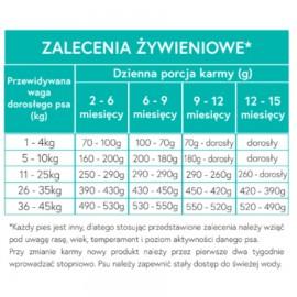 Beaphar Kalktabletten witaminowo-mineralny preparat z zawartością alg